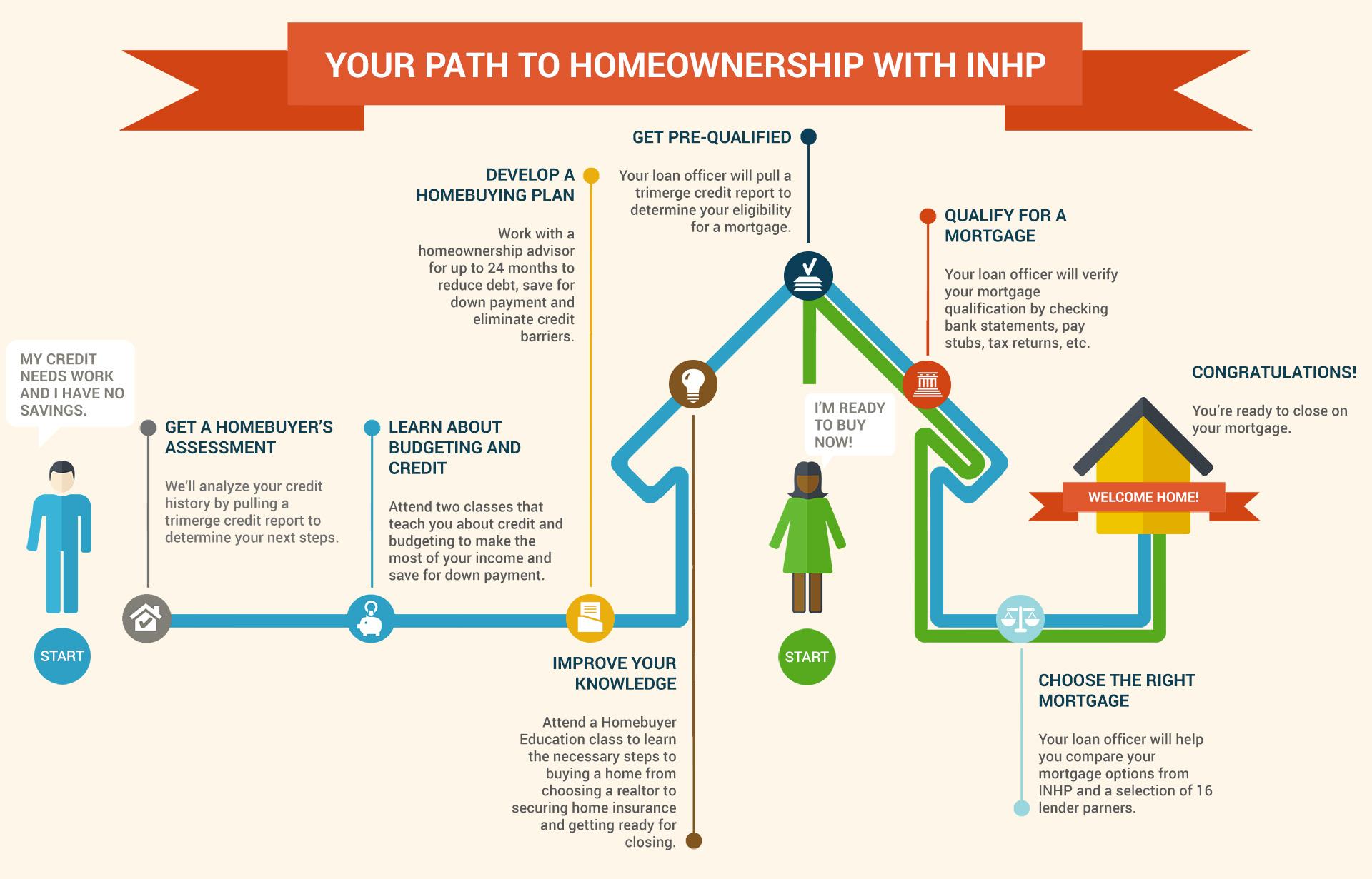 100 Get A Home Plan Free Printable List 52 Weeks An