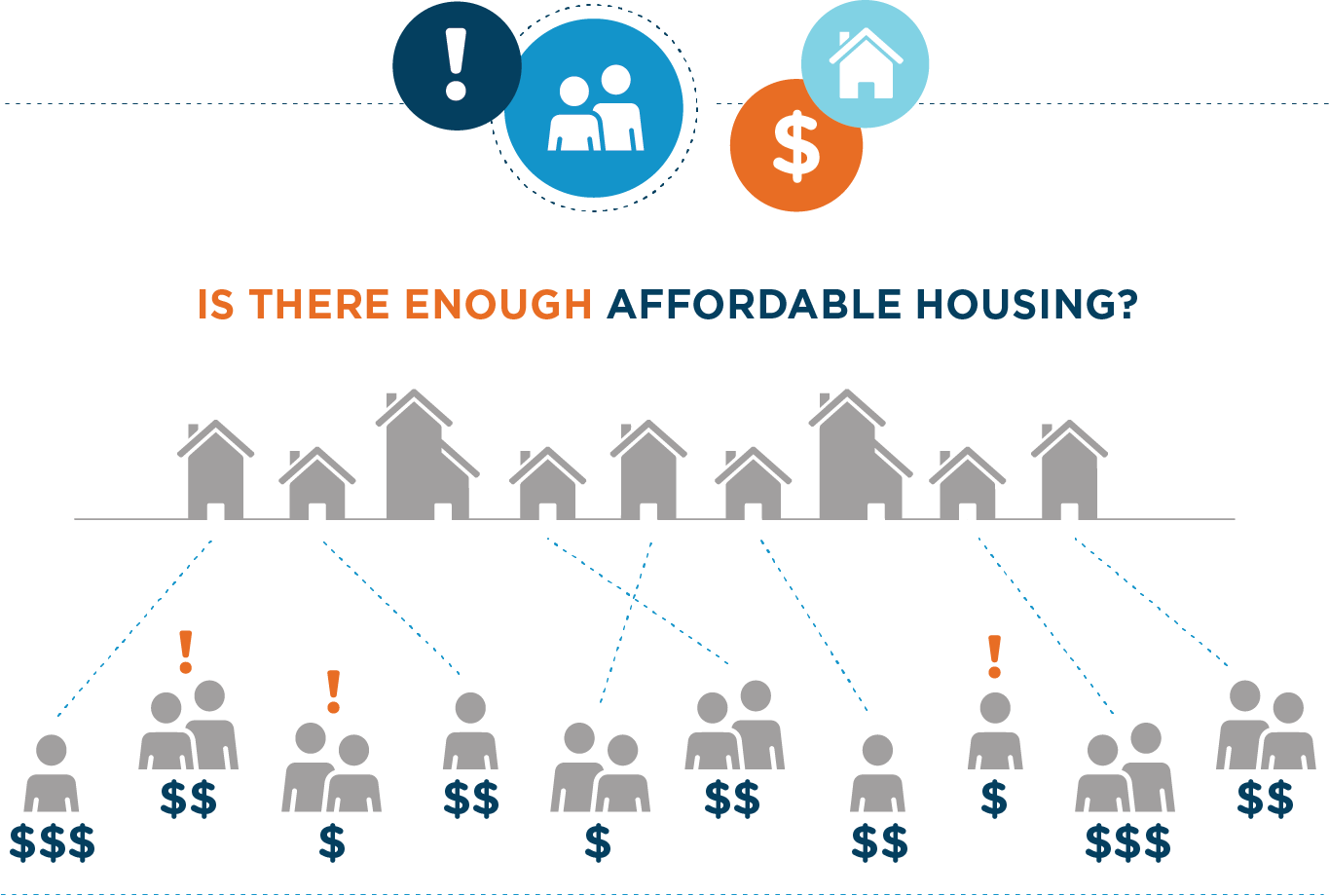 AffordableHousing