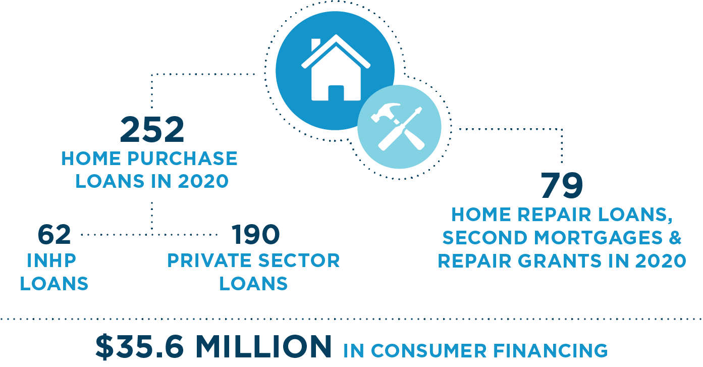HomeLoanNumbers_AR20_NEW